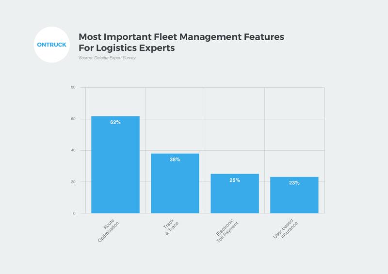 Elementos importantes de la gestión de flotas
