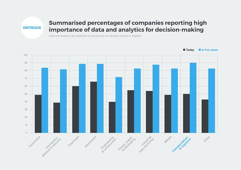 infographic_summarisez_percentages_companies_reporting