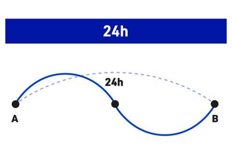 LTL_24hV04_Flattened curve.jpg