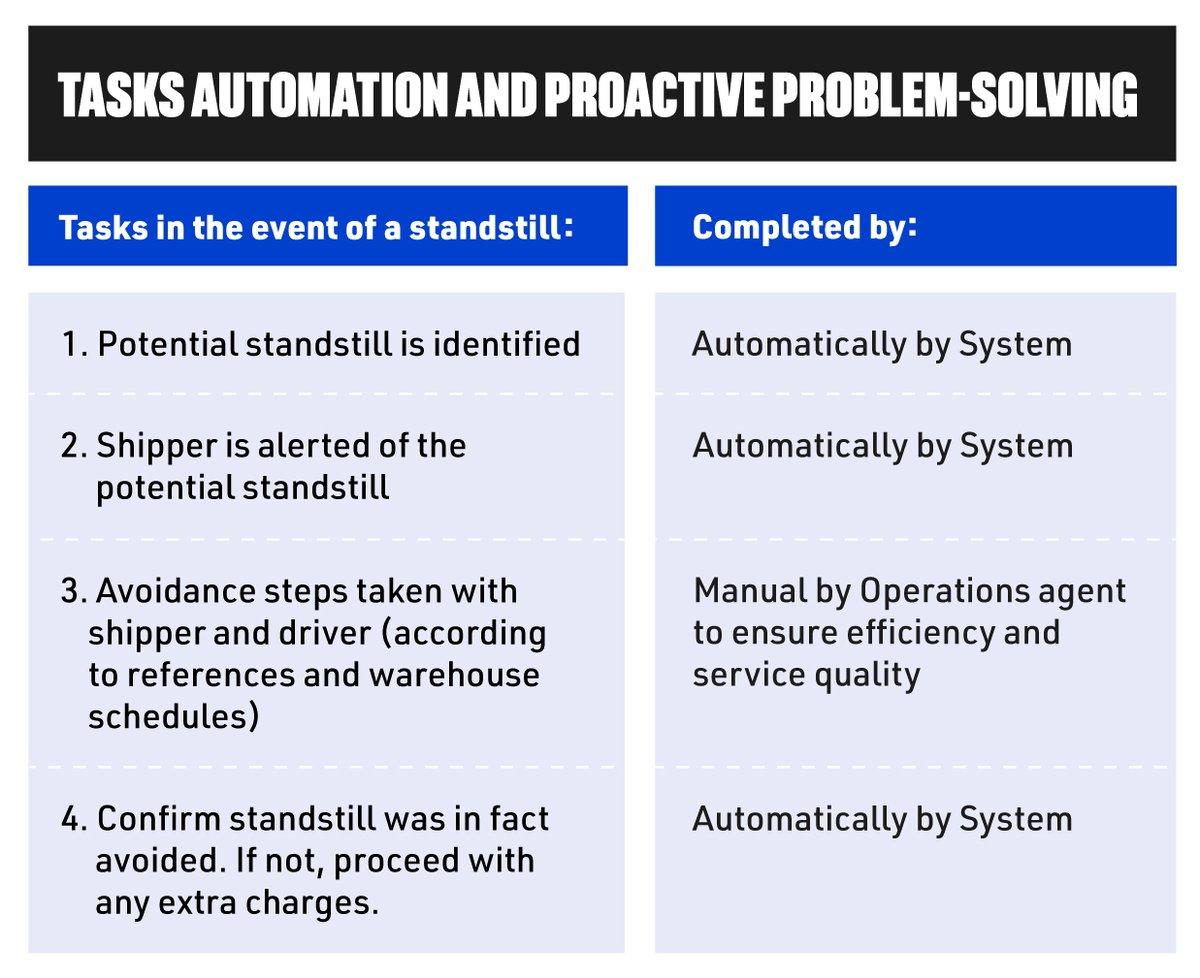 Tasks automation chart.jpg