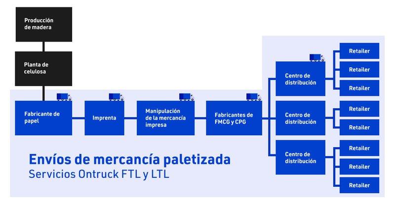 info-ES.jpg